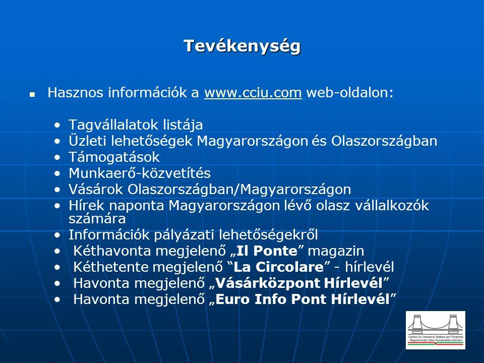 """Tevékenység Hasznos információk a www.cciu.com web-oldalon:www.cciu.com Tagvállalatok listája Üzleti lehetőségek Magyarországon és Olaszországban Támogatások Munkaerő-közvetítés Vásárok Olaszországban/Magyarországon Hírek naponta Magyarországon lévő olasz vállalkozók számára Információk pályázati lehetőségekről Kéthavonta megjelenő """"Il Ponte magazin Kéthetente megjelenő La Circolare - hírlevél Havonta megjelenő """"Vásárközpont Hírlevél Havonta megjelenő """"Euro Info Pont Hírlevél"""