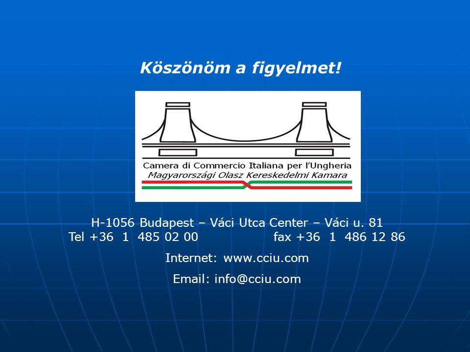 H-1056 Budapest – Váci Utca Center – Váci u.