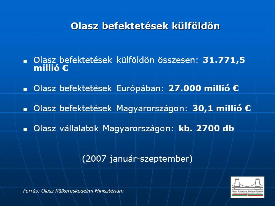 Magyarországi Olasz Kereskedelmi Kamara Kik vagyunk Non-profit társadalmi szervezet A magyar piacon jelen lévő olasz vállalkozók kezdeményezésére, 1992- ben Budapesten alapították Demokratikus úton működő szervezet 1998 szeptemberében az olasz kormány által elismert A közel 300 tag 75%-a Magyarországon működik + 30 pártoló tag