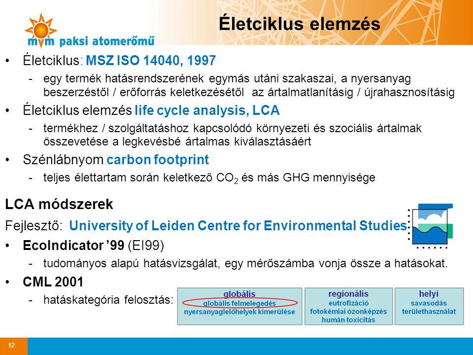 Életciklus: MSZ ISO 14040, 1997 -egy termék hatásrendszerének egymás utáni szakaszai, a nyersanyag beszerzéstől / erőforrás keletkezésétől az ártalmatlanításig / újrahasznosításig Életciklus elemzés life cycle analysis, LCA -termékhez / szolgáltatáshoz kapcsolódó környezeti és szociális ártalmak összevetése a legkevésbé ártalmas kiválasztásáért Szénlábnyom carbon footprint -teljes élettartam során keletkező CO 2 és más GHG mennyisége LCA módszerek Fejlesztő: University of Leiden Centre for Environmental Studies EcoIndicator '99 (EI99) -tudományos alapú hatásvizsgálat, egy mérőszámba vonja össze a hatásokat.