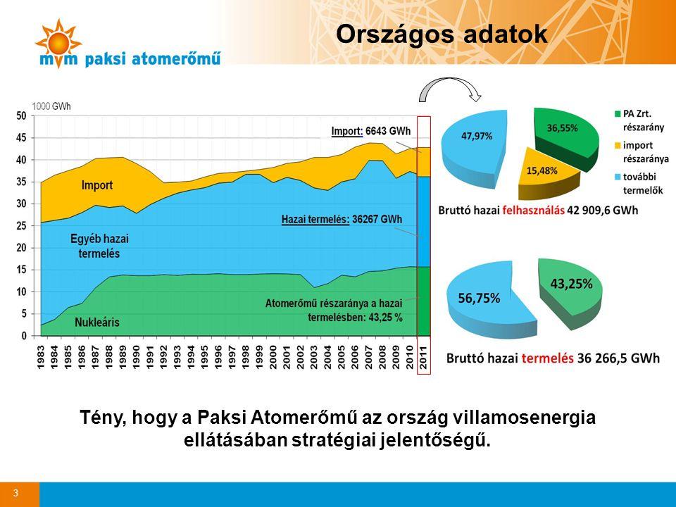 1991 – 1994 AGNES jelentés 1996 – 2002 BNI program földrengésállóság javítása konténment felülvizsgálata tűzbiztonság javítása üzemeltetők hatékonyabb oktatása üzemzavari szituációk kezelésének javítása berendezések igénybevételének csökkentése biztonsági rendszerek megbízhatóságának növelése 1998 – 2011 A primerkörből a szekunderkörbe irányuló esetleges tömörtelenség kezelése (PRISE) 2002 – Súlyos balesetek kezelése (SBK) hidrogén rekombinátorok telepítése a hermetikus térbe pihentető medence hűtőkör vezetékek megerősítése reaktorakna elárasztás, reaktor tartály hűtése térfogat-kiegyenlítő biztonsági szelep független villamos betáplálása új baleseti műszerezés installálása Folyamatos a biztonság növelése 4 Az atomerőmű biztonságának növelése még a 4.