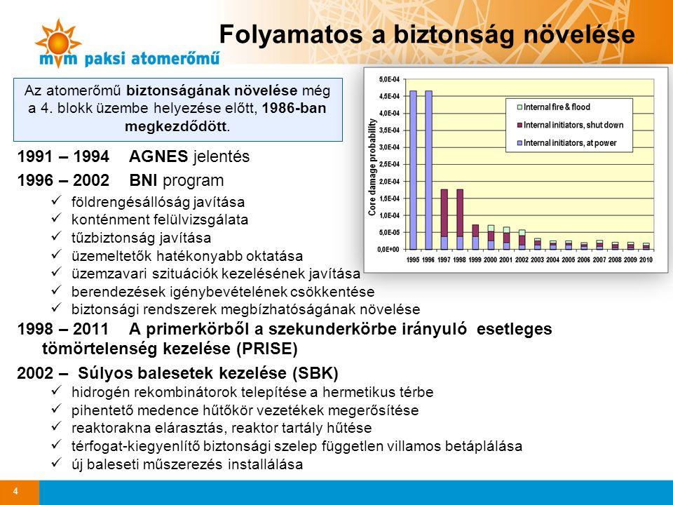 Az Országos Atomenergia Hivatal (OAH) 2011.05.24 előírta az un.
