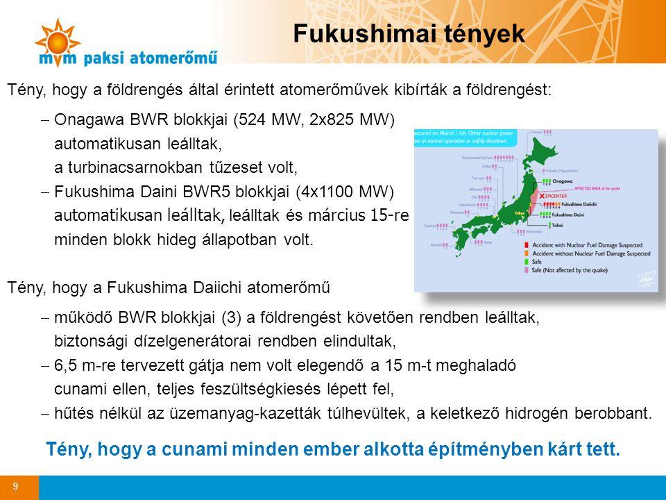 9 Tény, hogy a földrengés által érintett atomerőművek kibírták a földrengést:  Onagawa BWR blokkjai (524 MW, 2x825 MW) automatikusan leálltak, a turbinacsarnokban tűzeset volt,  Fukushima Daini BWR5 blokkjai (4x1100 MW) automatikusan leálltak, leálltak és március 15-re minden blokk hideg állapotban volt.