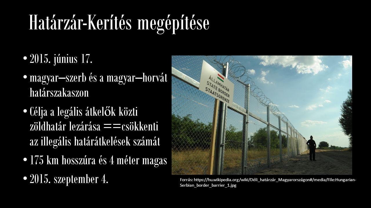 Határzár-Kerítés megépítése 2015. június 17. magyar–szerb és a magyar–horvát határszakaszon Célja a legális átkel ő k közti zöldhatár lezárása ==csökk