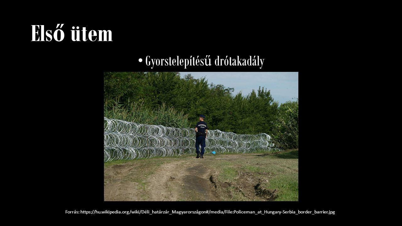 Els ő ütem Gyorstelepítés ű drótakadály Forrás: https://hu.wikipedia.org/wiki/Déli_határzár_Magyarországon#/media/File:Policeman_at_Hungary-Serbia_bor