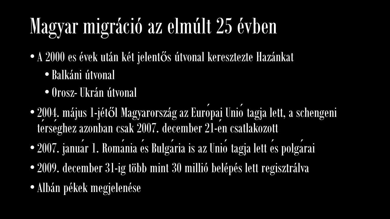 Magyar migráció az elmúlt 25 évben A 2000 es évek után két jelent ő s útvonal keresztezte Hazánkat Balkáni útvonal Orosz- Ukrán útvonal 2004. május 1-