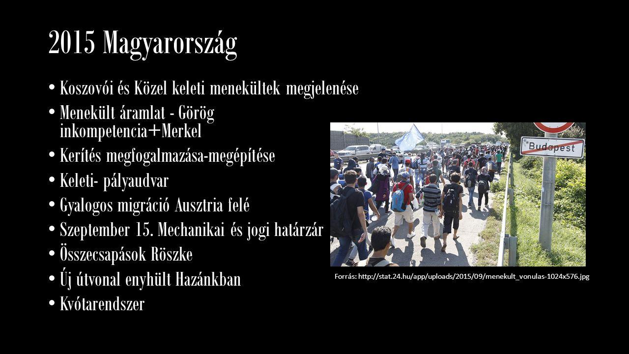 2015 Magyarország Koszovói és Közel keleti menekültek megjelenése Menekült áramlat - Görög inkompetencia+Merkel Kerítés megfogalmazása-megépítése Kele