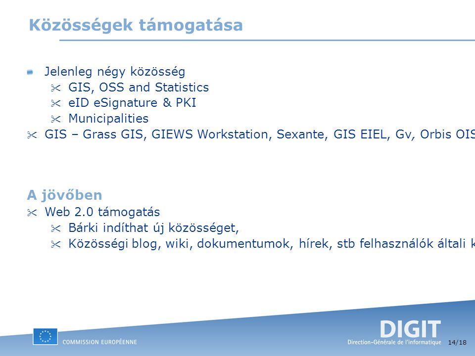 14 /18 Közösségek támogatása A jövőben Jelenleg négy közösség  GIS, OSS and Statistics  eID eSignature & PKI  Municipalities  GIS – Grass GIS, GIEWS Workstation, Sexante, GIS EIEL, Gv, Orbis OIS  Web 2.0 támogatás  Bárki indíthat új közösséget,  Közösségi blog, wiki, dokumentumok, hírek, stb felhasználók általi készítése szerkesztése