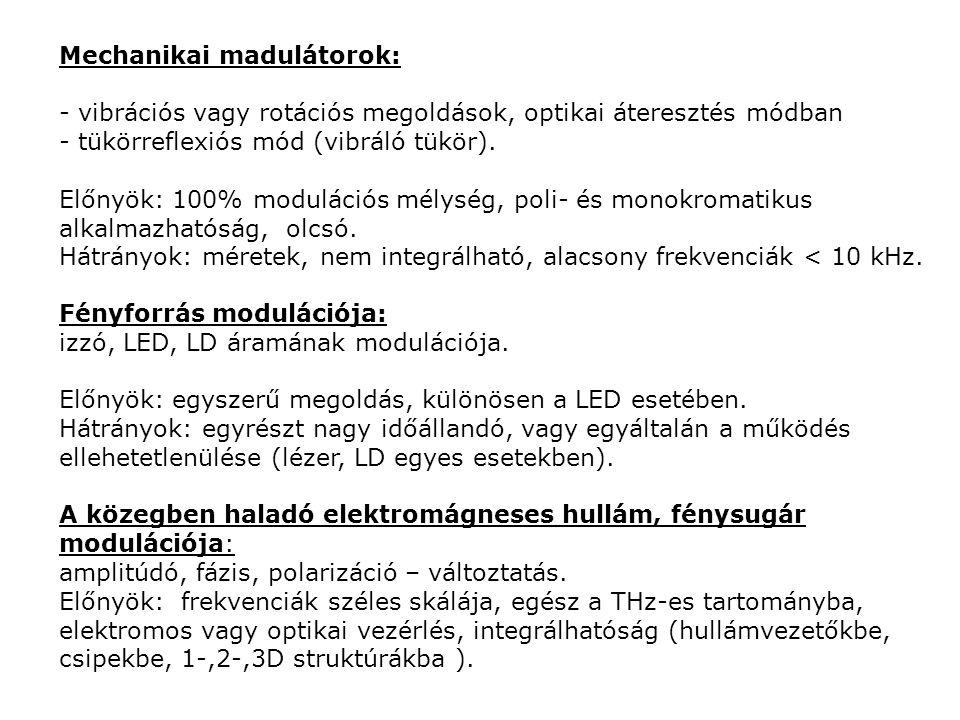 Mechanikai madulátorok: - vibrációs vagy rotációs megoldások, optikai áteresztés módban - tükörreflexiós mód (vibráló tükör).