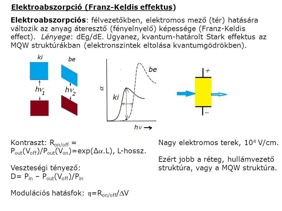 Elektroabszorpció (Franz-Keldis effektus) Elektroabszorpciós: félvezetőkben, elektromos mező (tér) hatására változik az anyag áteresztő (fényelnyelő) képessége (Franz-Keldis effect).
