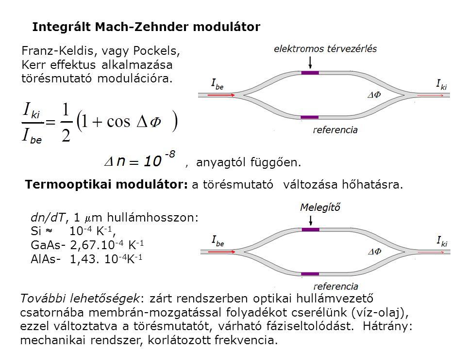 Integrált Mach-Zehnder modulátor Franz-Keldis, vagy Pockels, Kerr effektus alkalmazása törésmutató modulációra., anyagtól függően.