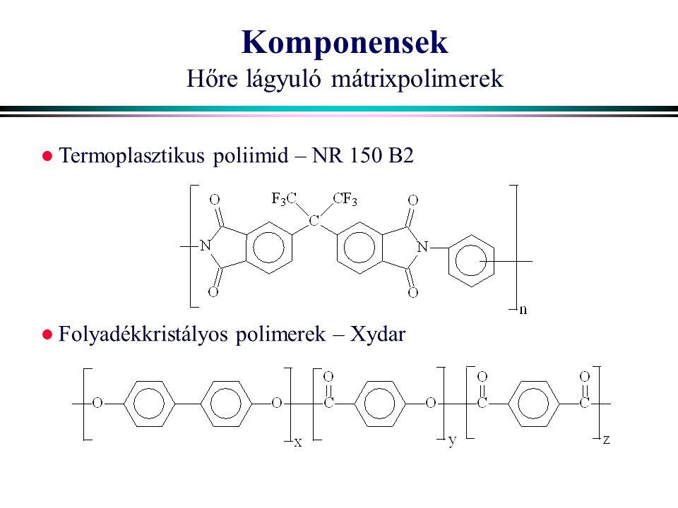 Komponensek Hőre lágyuló mátrixpolimerek Termoplasztikus poliimid – NR 150 B2 Folyadékkristályos polimerek – Xydar