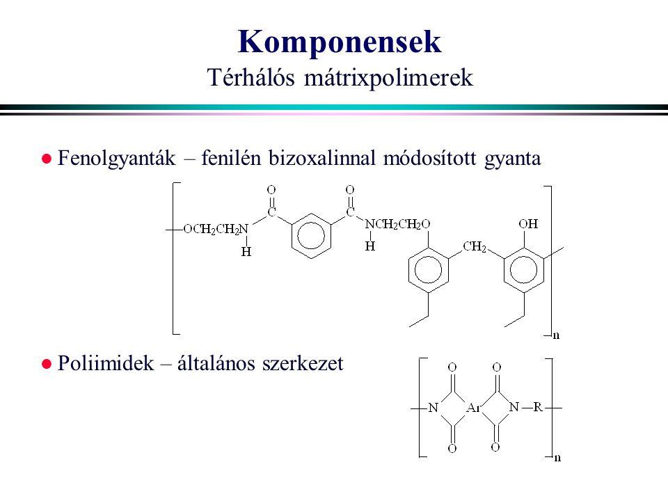 Komponensek Térhálós mátrixpolimerek Fenolgyanták – fenilén bizoxalinnal módosított gyanta Poliimidek – általános szerkezet