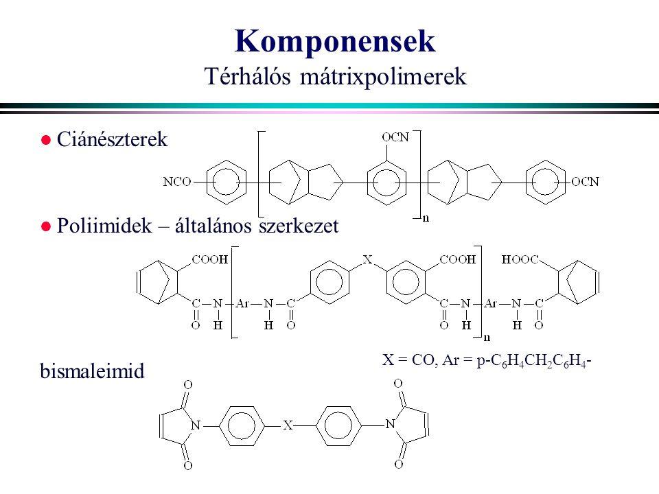 Komponensek Térhálós mátrixpolimerek Ciánészterek Poliimidek – általános szerkezet bismaleimid X = CO, Ar = p-C 6 H 4 CH 2 C 6 H 4 -