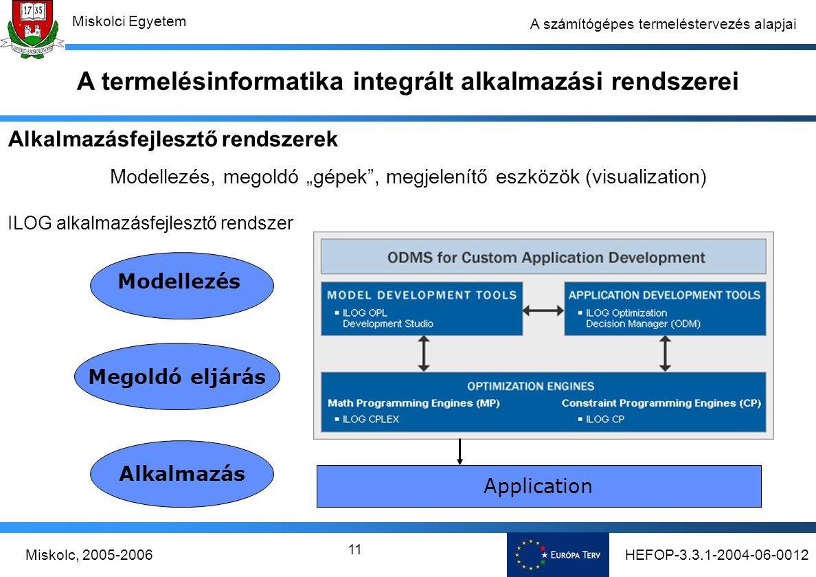 """HEFOP-3.3.1-2004-06-0012Miskolc, 2005-2006 Miskolci Egyetem 11 A számítógépes termeléstervezés alapjai ILOG alkalmazásfejlesztő rendszer Alkalmazásfejlesztő rendszerek Modellezés, megoldó """"gépek , megjelenítő eszközök (visualization) Application Modellezés Megoldó eljárás Alkalmazás A termelésinformatika integrált alkalmazási rendszerei"""