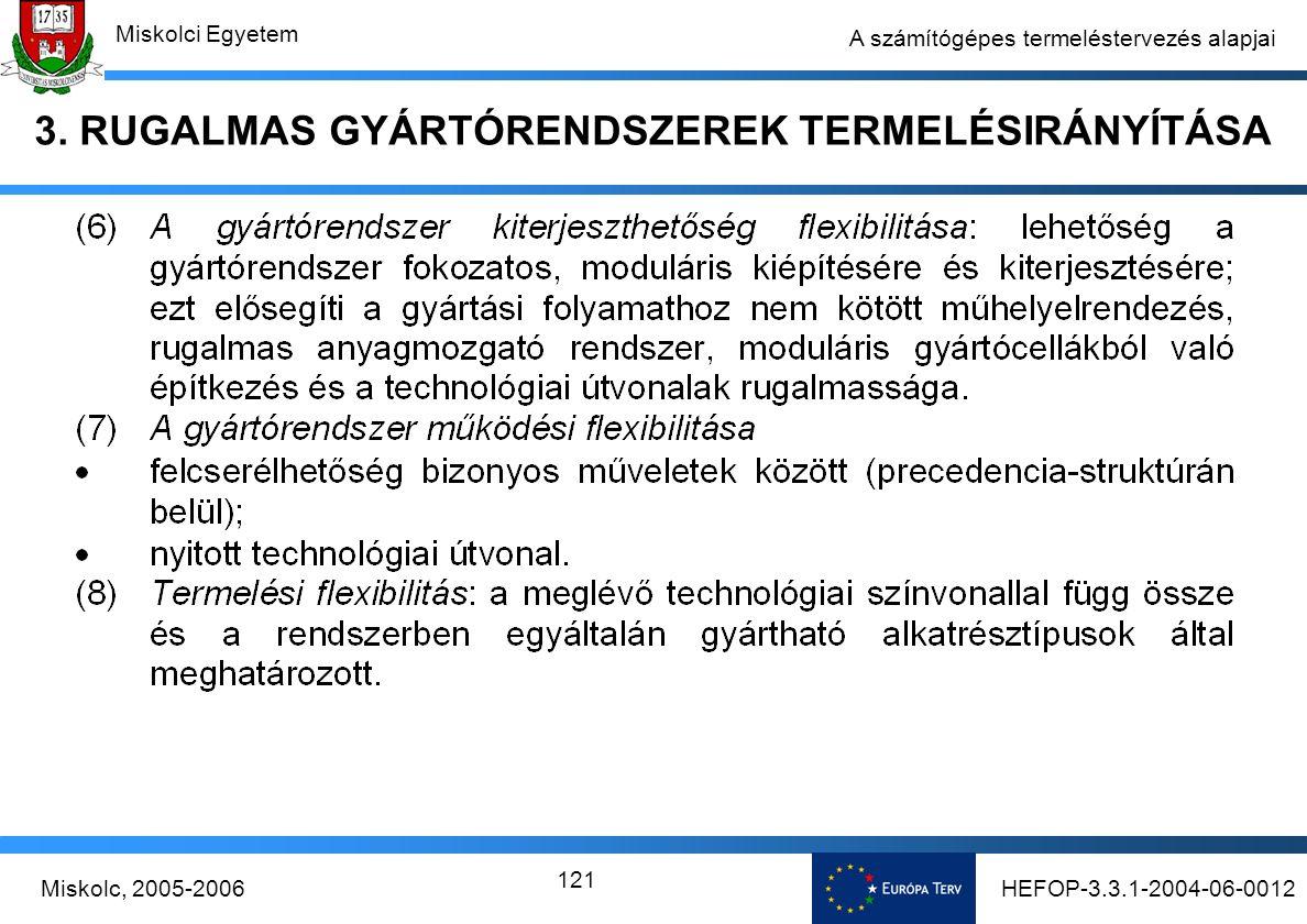 HEFOP-3.3.1-2004-06-0012Miskolc, 2005-2006 Miskolci Egyetem 121 A számítógépes termeléstervezés alapjai 3.