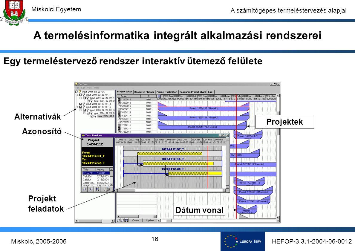 HEFOP-3.3.1-2004-06-0012Miskolc, 2005-2006 Miskolci Egyetem 16 A számítógépes termeléstervezés alapjai Egy termeléstervező rendszer interaktív ütemező felülete Alternatívák Projekt feladatok Dátum vonal Projektek Azonosító A termelésinformatika integrált alkalmazási rendszerei