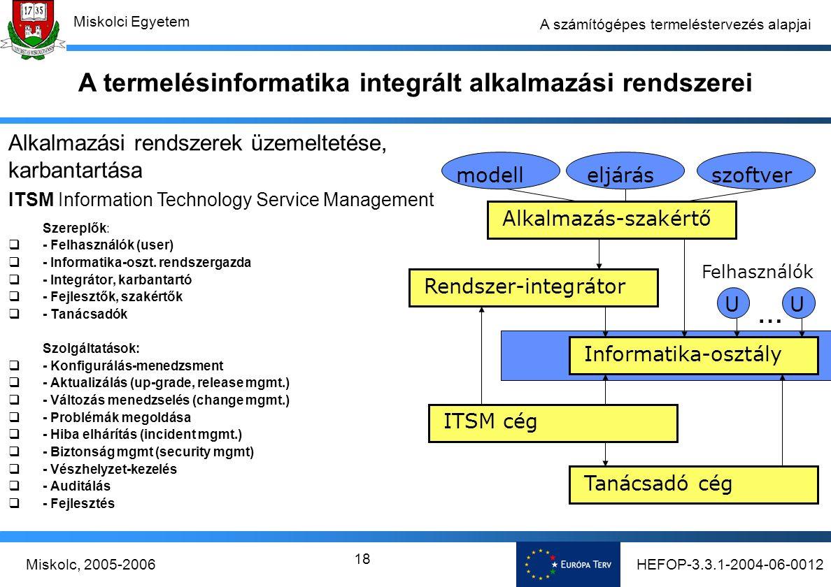 HEFOP-3.3.1-2004-06-0012Miskolc, 2005-2006 Miskolci Egyetem 18 A számítógépes termeléstervezés alapjai Szereplők:  - Felhasználók (user)  - Informatika-oszt.