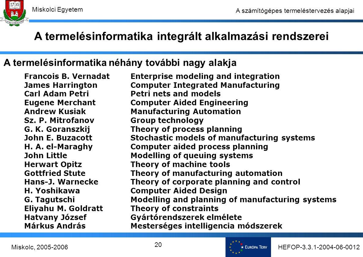HEFOP-3.3.1-2004-06-0012Miskolc, 2005-2006 Miskolci Egyetem 20 A számítógépes termeléstervezés alapjai A termelésinformatika néhány további nagy alakja Francois B.