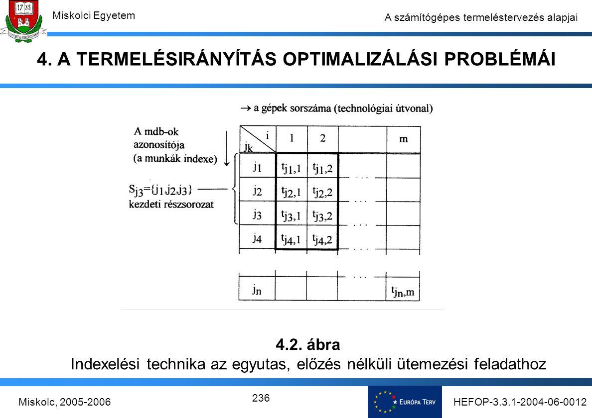 HEFOP-3.3.1-2004-06-0012Miskolc, 2005-2006 Miskolci Egyetem 236 A számítógépes termeléstervezés alapjai 4.