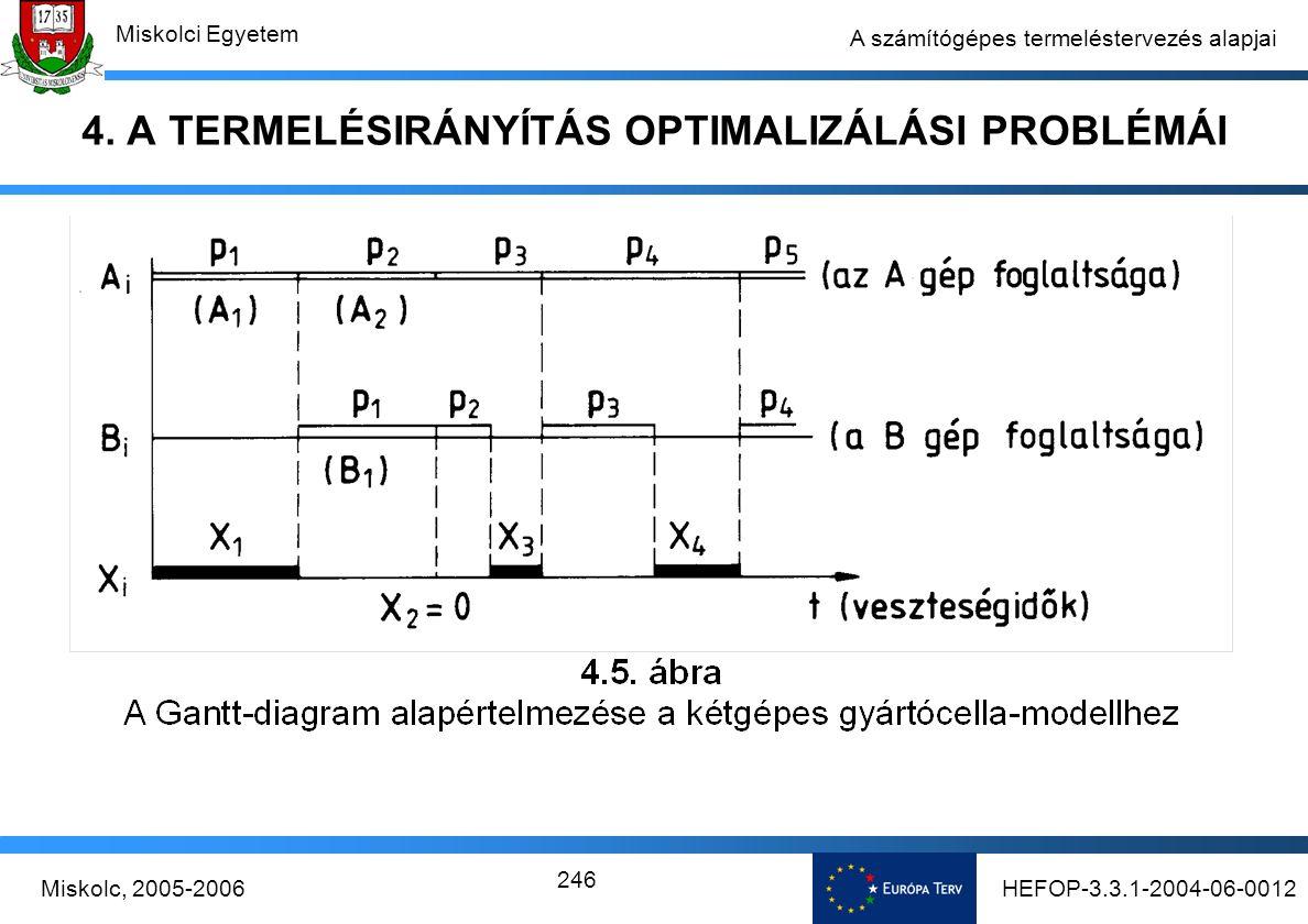 HEFOP-3.3.1-2004-06-0012Miskolc, 2005-2006 Miskolci Egyetem 246 A számítógépes termeléstervezés alapjai 4.
