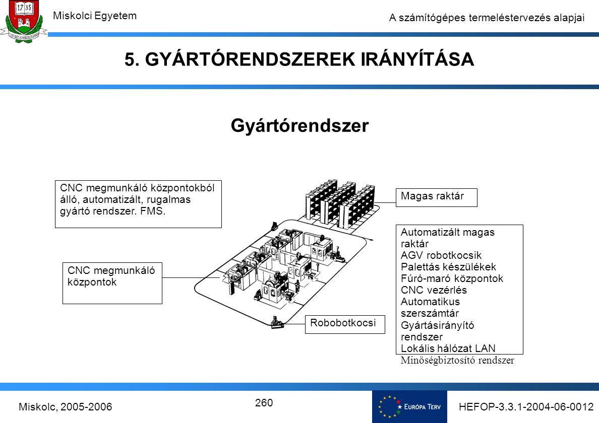 HEFOP-3.3.1-2004-06-0012Miskolc, 2005-2006 Miskolci Egyetem 260 A számítógépes termeléstervezés alapjai Gyártórendszer CNC megmunkáló központokból álló, automatizált, rugalmas gyártó rendszer.