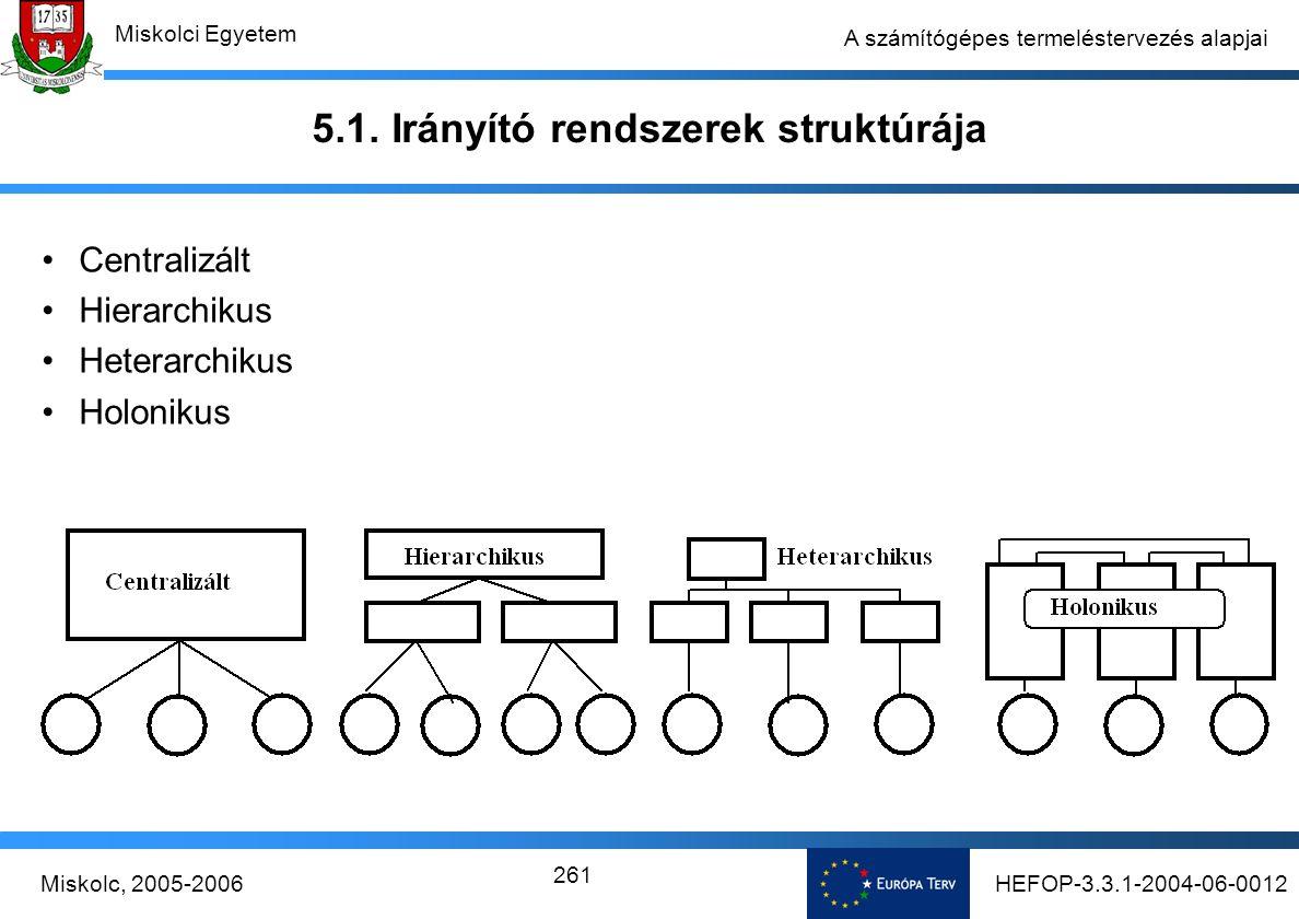 HEFOP-3.3.1-2004-06-0012Miskolc, 2005-2006 Miskolci Egyetem 261 A számítógépes termeléstervezés alapjai 5.1.