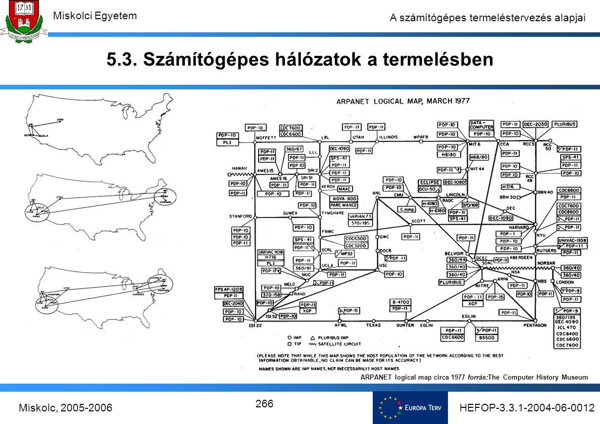 HEFOP-3.3.1-2004-06-0012Miskolc, 2005-2006 Miskolci Egyetem 266 A számítógépes termeléstervezés alapjai 5.3.