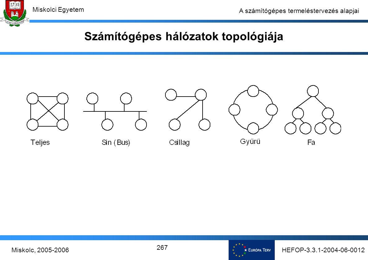 HEFOP-3.3.1-2004-06-0012Miskolc, 2005-2006 Miskolci Egyetem 267 A számítógépes termeléstervezés alapjai Számítógépes hálózatok topológiája