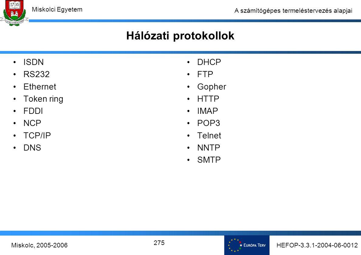 HEFOP-3.3.1-2004-06-0012Miskolc, 2005-2006 Miskolci Egyetem 275 A számítógépes termeléstervezés alapjai Hálózati protokollok ISDN RS232 Ethernet Token ring FDDI NCP TCP/IP DNS DHCP FTP Gopher HTTP IMAP POP3 Telnet NNTP SMTP