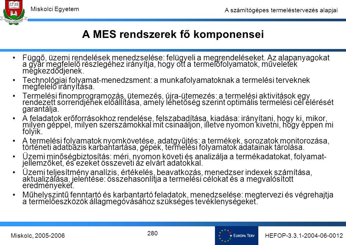 HEFOP-3.3.1-2004-06-0012Miskolc, 2005-2006 Miskolci Egyetem 280 A számítógépes termeléstervezés alapjai A MES rendszerek fő komponensei Függő, üzemi rendelések menedzselése: felügyeli a megrendeléseket.