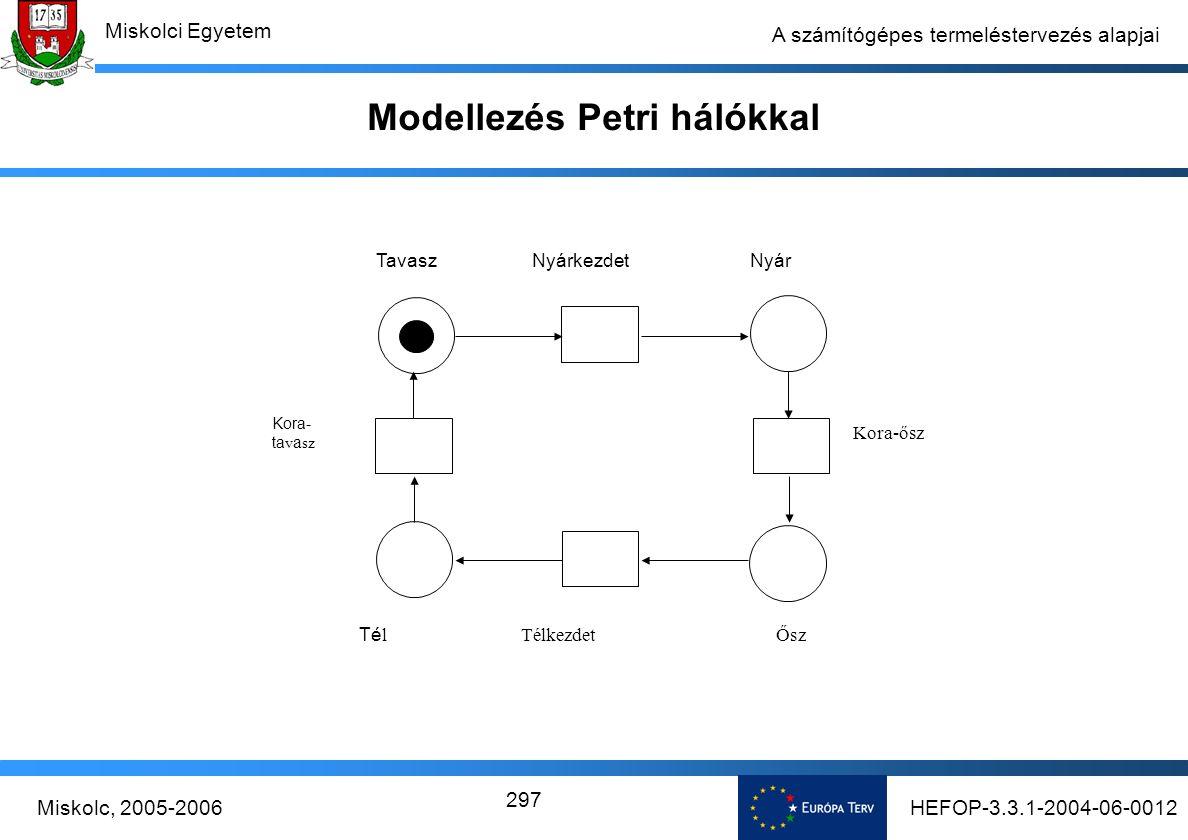 HEFOP-3.3.1-2004-06-0012Miskolc, 2005-2006 Miskolci Egyetem 297 A számítógépes termeléstervezés alapjai Modellezés Petri hálókkal Tavasz Nyárkezdet Nyár Té l Télkezdet Ősz Kora- ta v a sz Kora-ősz
