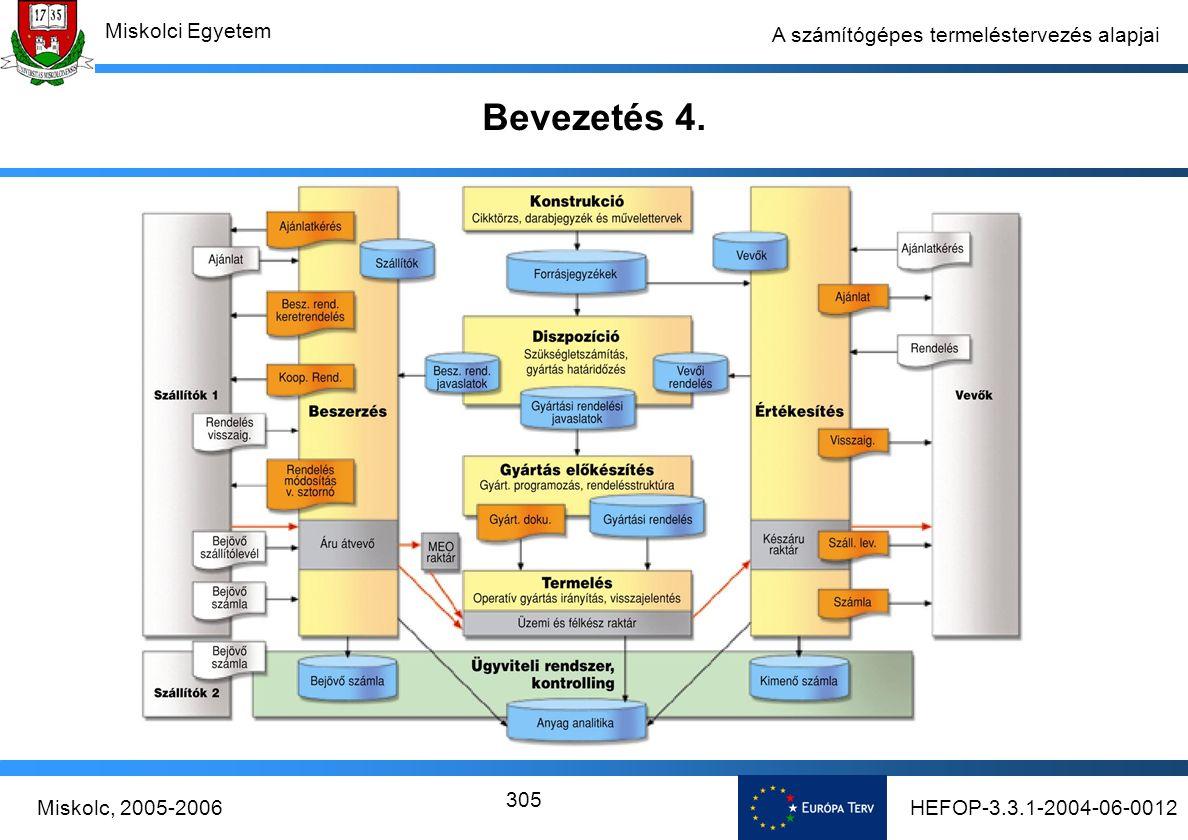 HEFOP-3.3.1-2004-06-0012Miskolc, 2005-2006 Miskolci Egyetem 305 A számítógépes termeléstervezés alapjai Bevezetés 4.