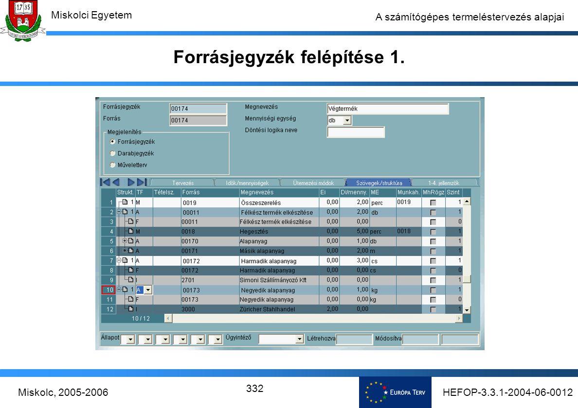 HEFOP-3.3.1-2004-06-0012Miskolc, 2005-2006 Miskolci Egyetem 332 A számítógépes termeléstervezés alapjai Forrásjegyzék felépítése 1.