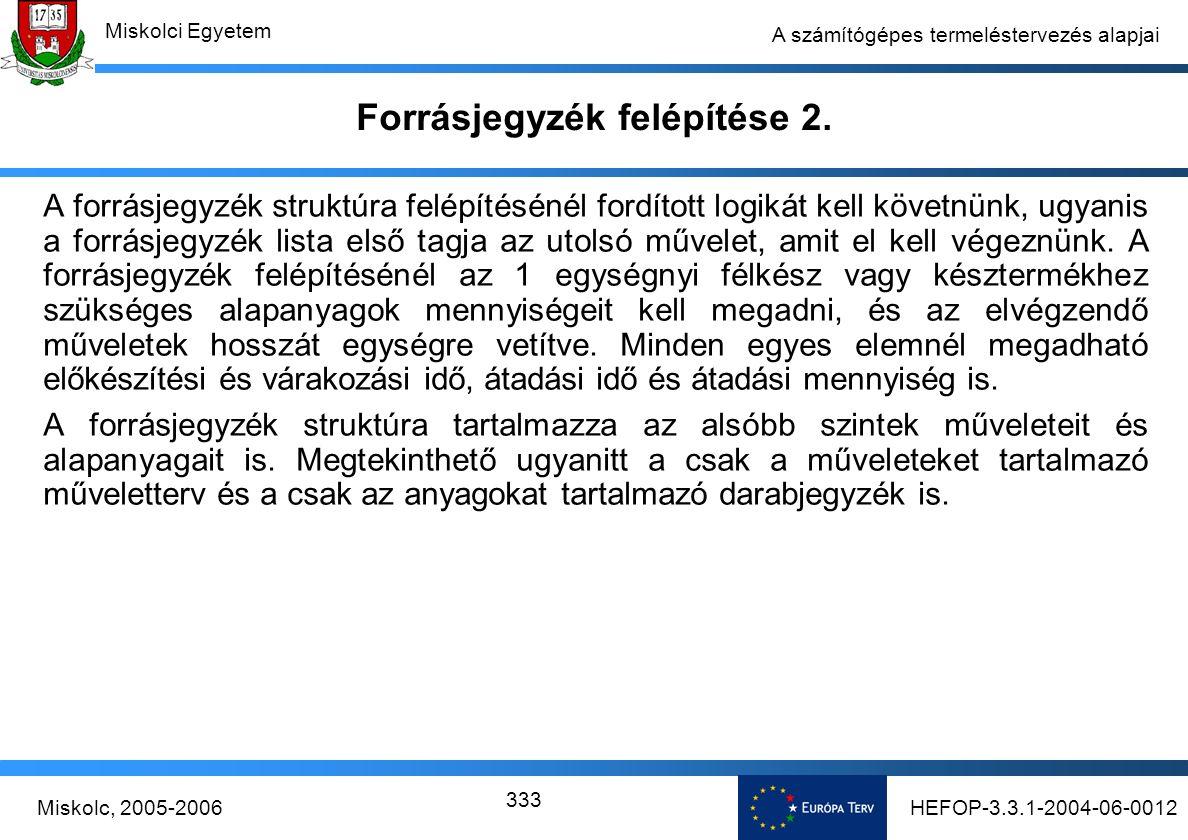 HEFOP-3.3.1-2004-06-0012Miskolc, 2005-2006 Miskolci Egyetem 333 A számítógépes termeléstervezés alapjai Forrásjegyzék felépítése 2.