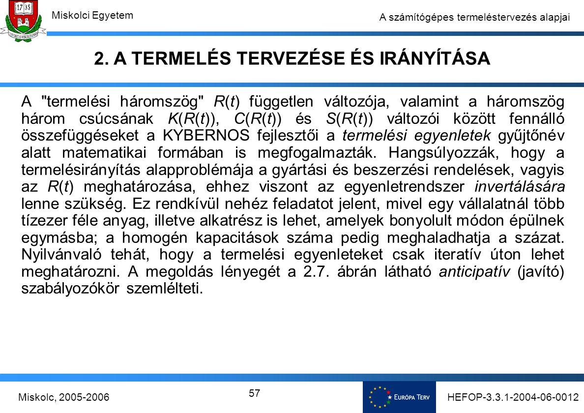 HEFOP-3.3.1-2004-06-0012Miskolc, 2005-2006 Miskolci Egyetem 57 A számítógépes termeléstervezés alapjai A termelési háromszög R(t) független változója, valamint a háromszög három csúcsának K(R(t)), C(R(t)) és S(R(t)) változói között fennálló összefüggéseket a KYBERNOS fejlesztői a termelési egyenletek gyűjtőnév alatt matematikai formában is megfogalmazták.