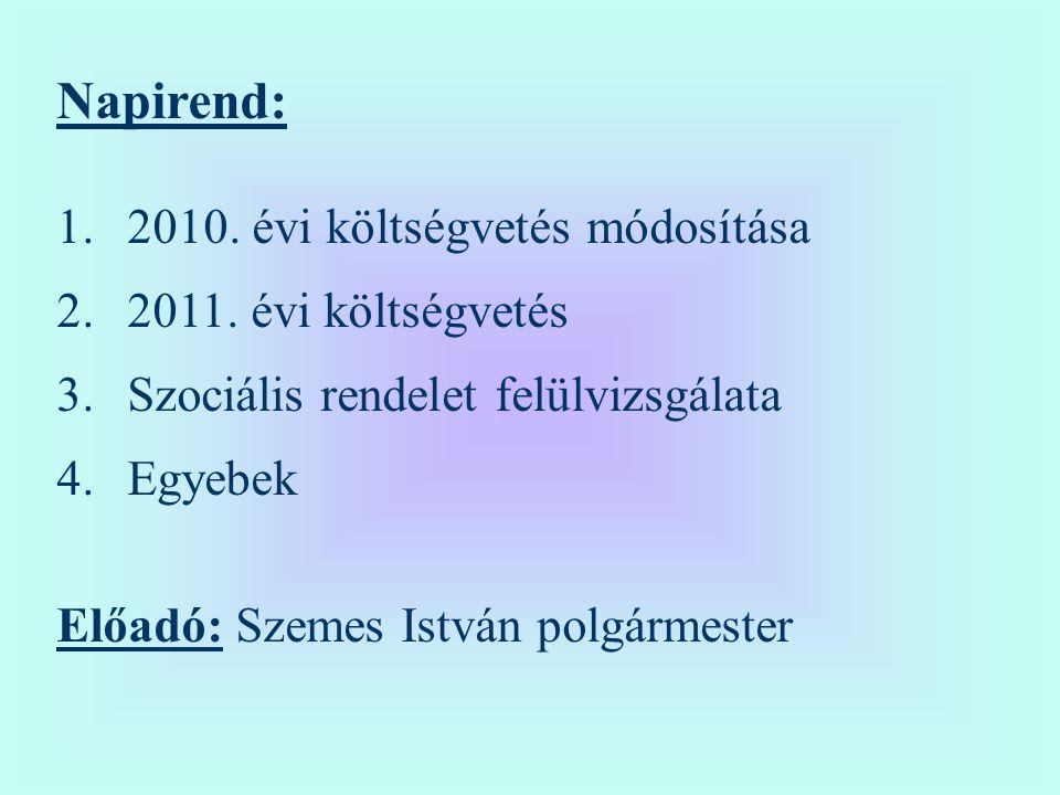 Napirend: 1.2010. évi költségvetés módosítása 2.2011.