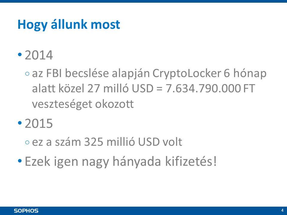 4 4 2014 ○ az FBI becslése alapján CryptoLocker 6 hónap alatt közel 27 milló USD = 7.634.790.000 FT veszteséget okozott 2015 ○ ez a szám 325 millió USD volt Ezek igen nagy hányada kifizetés!