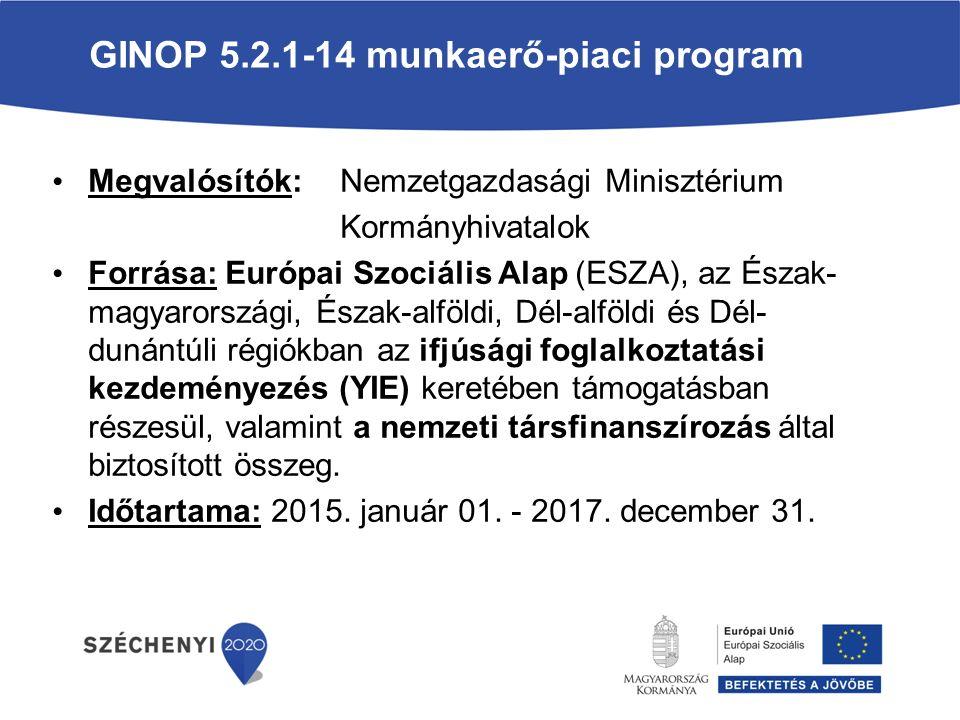 GINOP 5.2.1-14 munkaerő-piaci program Megvalósítók: Nemzetgazdasági Minisztérium Kormányhivatalok Forrása: Európai Szociális Alap (ESZA), az Észak- magyarországi, Észak-alföldi, Dél-alföldi és Dél- dunántúli régiókban az ifjúsági foglalkoztatási kezdeményezés (YIE) keretében támogatásban részesül, valamint a nemzeti társfinanszírozás által biztosított összeg.