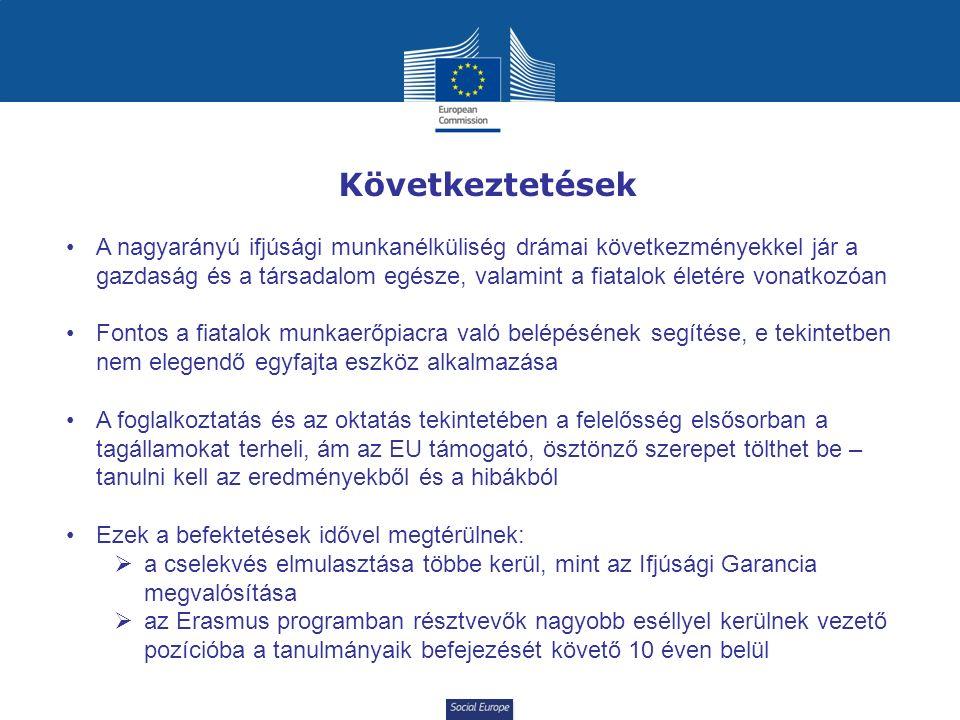 Social Europe Következtetések A nagyarányú ifjúsági munkanélküliség drámai következményekkel jár a gazdaság és a társadalom egésze, valamint a fiatalok életére vonatkozóan Fontos a fiatalok munkaerőpiacra való belépésének segítése, e tekintetben nem elegendő egyfajta eszköz alkalmazása A foglalkoztatás és az oktatás tekintetében a felelősség elsősorban a tagállamokat terheli, ám az EU támogató, ösztönző szerepet tölthet be – tanulni kell az eredményekből és a hibákból Ezek a befektetések idővel megtérülnek:  a cselekvés elmulasztása többe kerül, mint az Ifjúsági Garancia megvalósítása  az Erasmus programban résztvevők nagyobb eséllyel kerülnek vezető pozícióba a tanulmányaik befejezését követő 10 éven belül