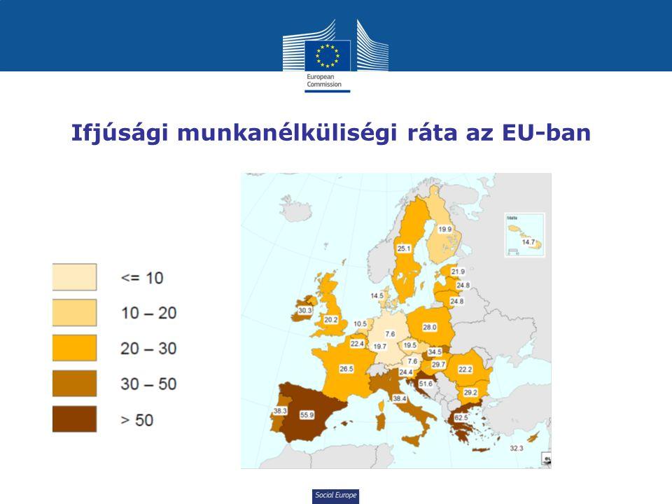 Social Europe Ifjúsági munkanélküliségi ráta az EU-ban