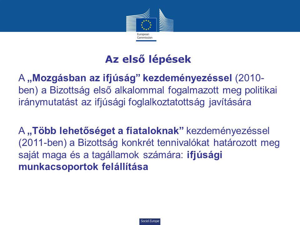 """Social Europe Az első lépések A """"Mozgásban az ifjúság kezdeményezéssel (2010- ben) a Bizottság első alkalommal fogalmazott meg politikai iránymutatást az ifjúsági foglalkoztatottság javítására A """"Több lehetőséget a fiataloknak kezdeményezéssel (2011-ben) a Bizottság konkrét tennivalókat határozott meg saját maga és a tagállamok számára: ifjúsági munkacsoportok felállítása"""