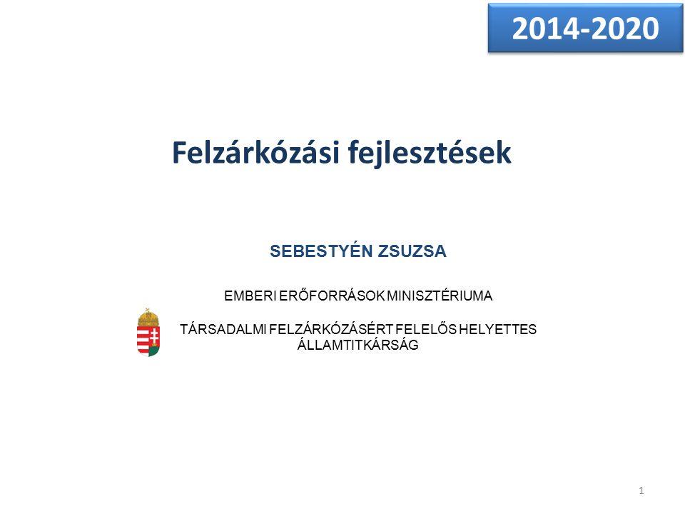 Felzárkózási fejlesztések 1 2014-2020 SEBESTYÉN ZSUZSA EMBERI ERŐFORRÁSOK MINISZTÉRIUMA TÁRSADALMI FELZÁRKÓZÁSÉRT FELELŐS HELYETTES ÁLLAMTITKÁRSÁG