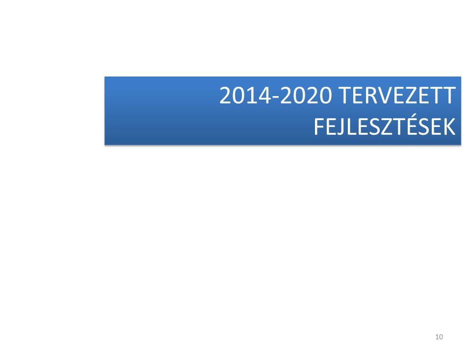 10 2014-2020 TERVEZETT FEJLESZTÉSEK