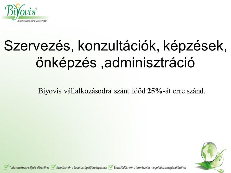 Szervezés, konzultációk, képzések, önképzés,adminisztráció Biyovis vállalkozásodra szánt időd 25%-át erre szánd.