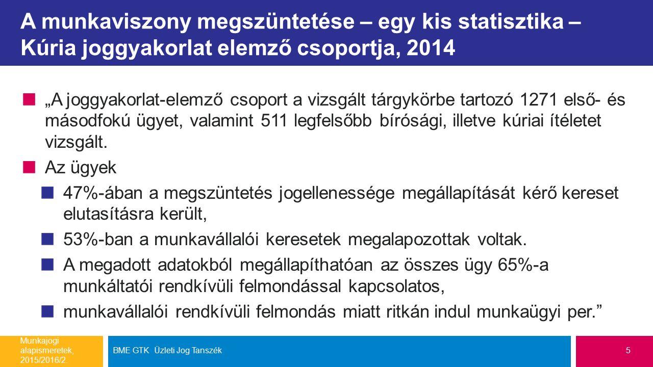 """A munkaviszony megszüntetése – egy kis statisztika – Kúria joggyakorlat elemző csoportja, 2014 """"A joggyakorlat-elemző csoport a vizsgált tárgykörbe ta"""