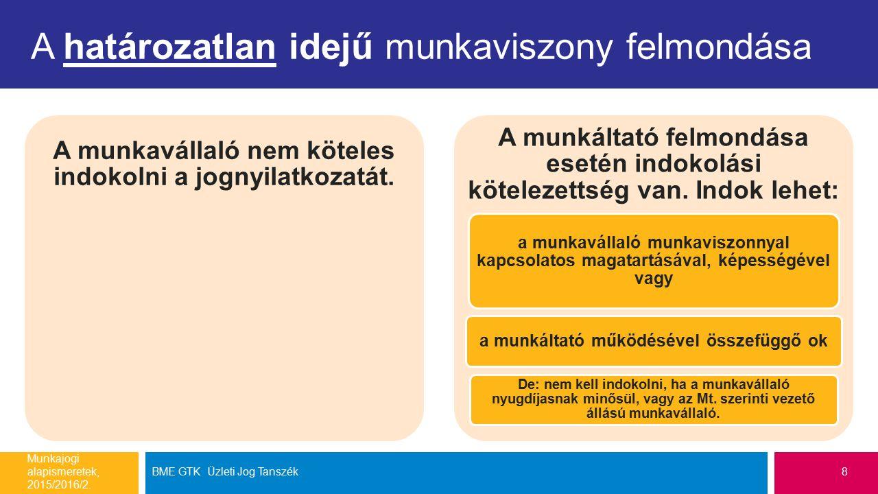 A határozatlan idejű munkaviszony felmondása Munkajogi alapismeretek, 2015/2016/2.