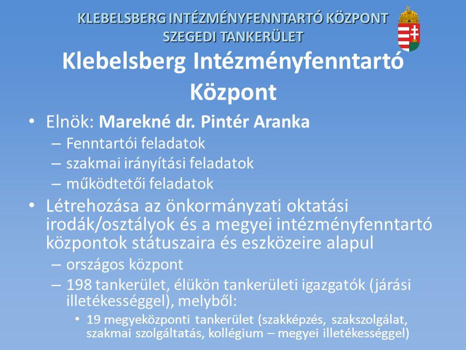 KLEBELSBERG INTÉZMÉNYFENNTARTÓ KÖZPONT SZEGEDI TANKERÜLET Klebelsberg Intézményfenntartó Központ Elnök: Marekné dr.