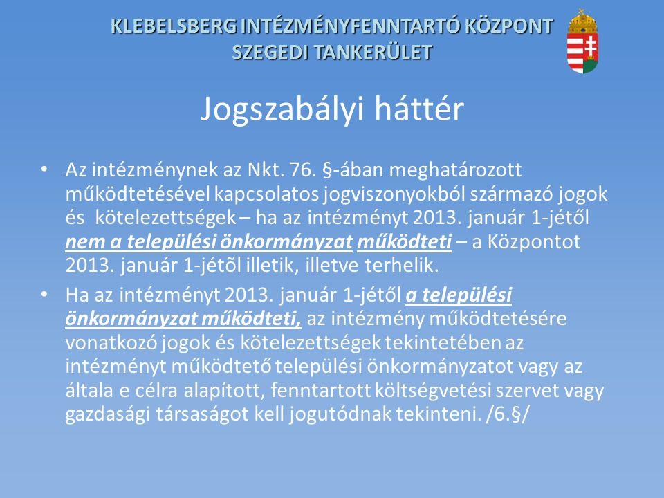 KLEBELSBERG INTÉZMÉNYFENNTARTÓ KÖZPONT SZEGEDI TANKERÜLET Jogszabályi háttér Az intézménynek az Nkt.