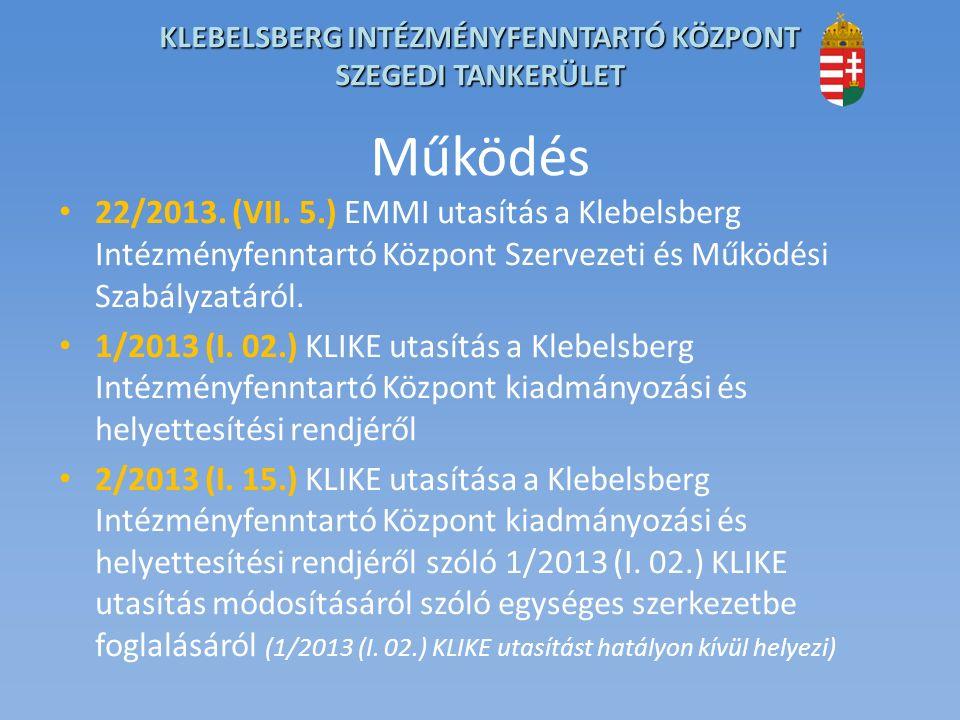 KLEBELSBERG INTÉZMÉNYFENNTARTÓ KÖZPONT SZEGEDI TANKERÜLET Működés 22/2013.